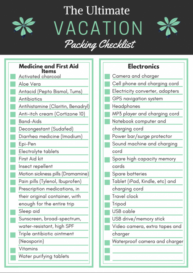 Beach Vacation Packing List Template Pdf Sample