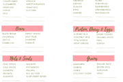 Best Healthy Grocery Shopping List Template Word