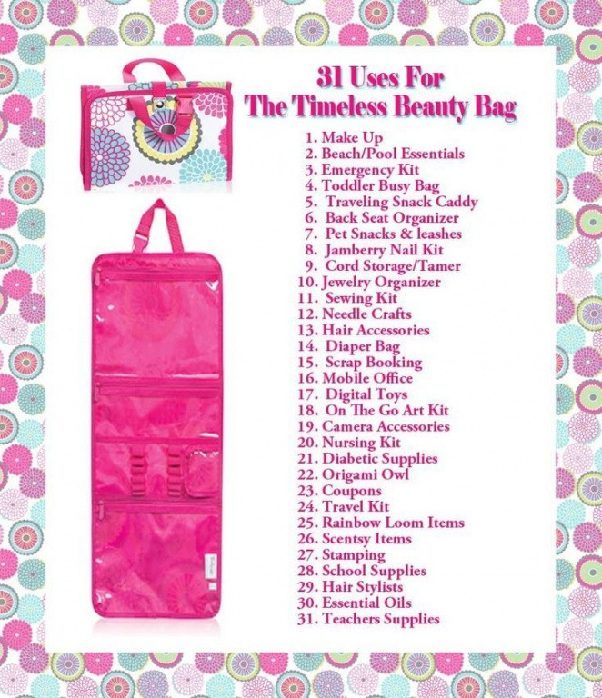 Best Thirty One Wish List Template Excel Sample